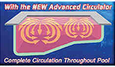 The Circulator:  circulation booster for all types of pools.