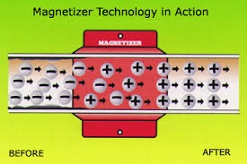 The Magnetizer for pools and spas.