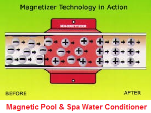 The Magnetizer:  magnetic water conditioner, for pools and spas.