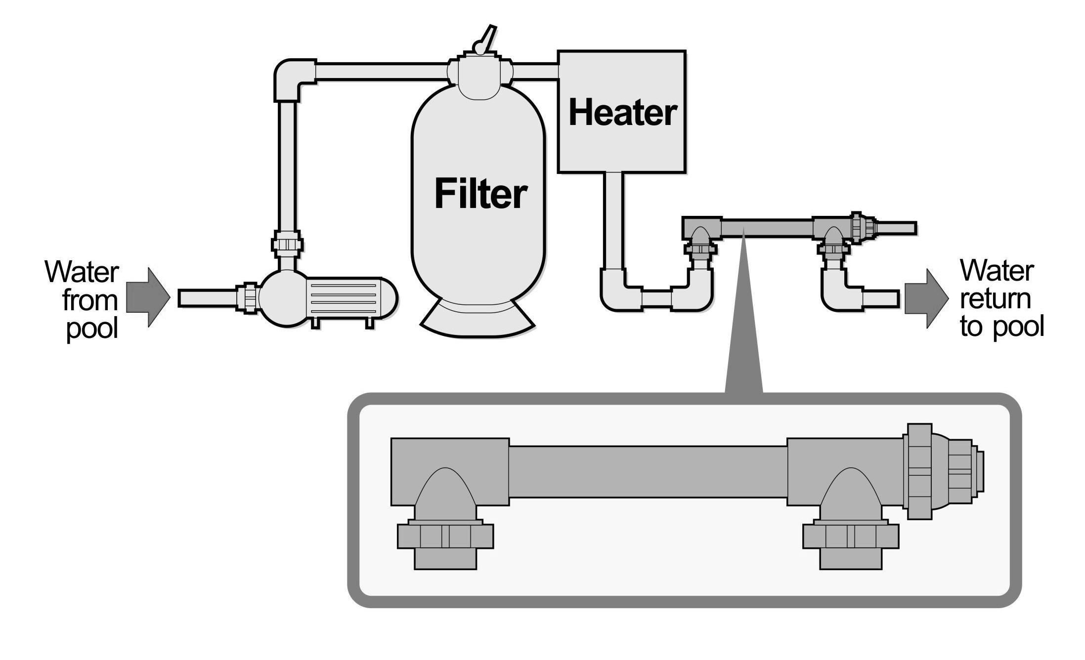 Fine Wiring Diagram Uv Light Basic Electronics Wiring Diagram Online Wiring Library Findwiringprosboompriceit